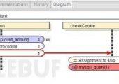 三款自动化代码审计工具