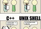 漫画:如果用编程语言来写作文