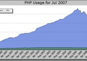 PHP7新特性介绍