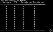 MySQL的优化点总结—通过计算多种状态的百分比看MySQL的性能情况