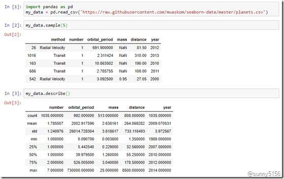 数据分析神器 Pandas:如何用 1 行 Python 代码挖掘数据? - 第2张  | 技术人生-孙强