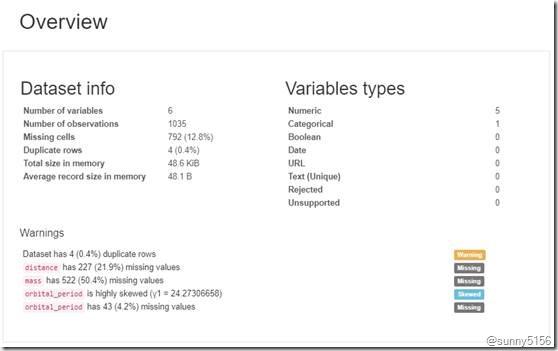 数据分析神器 Pandas:如何用 1 行 Python 代码挖掘数据? - 第3张  | 技术人生-孙强