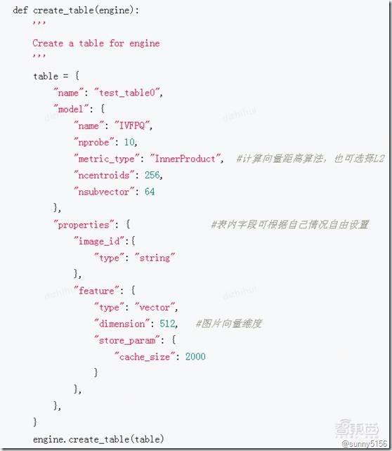 京东高级算法工程师34页PPT详解基于分布式向量检索系统Vearch的大规模图像搜索 - 第15张  | 技术人生