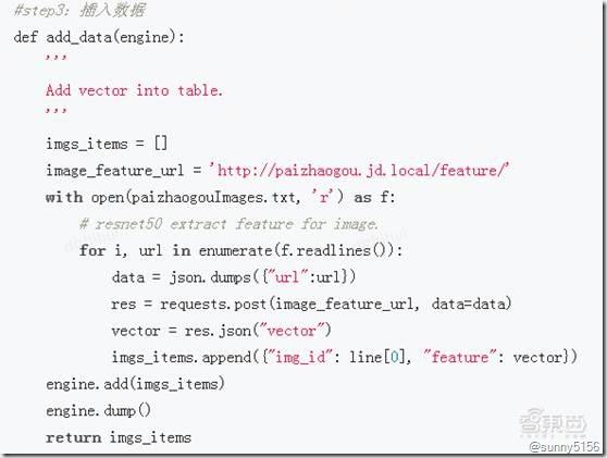 京东高级算法工程师34页PPT详解基于分布式向量检索系统Vearch的大规模图像搜索 - 第16张  | 技术人生