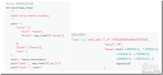 京东高级算法工程师34页PPT详解基于分布式向量检索系统Vearch的大规模图像搜索 - 第17张  | 技术人生